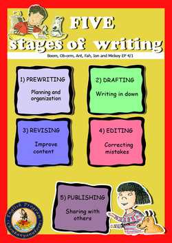 5 main stages of essay writing essays on writing